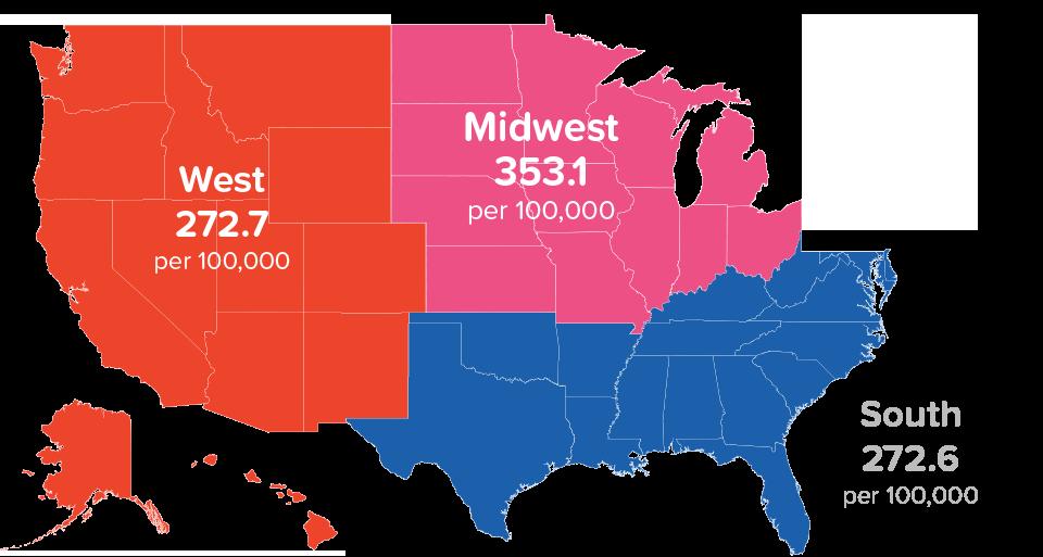 South 272.6 per 100,000