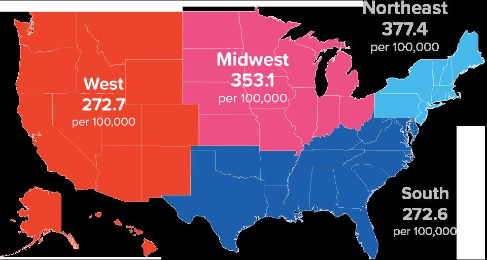 Northeast 377.4 per 100,000